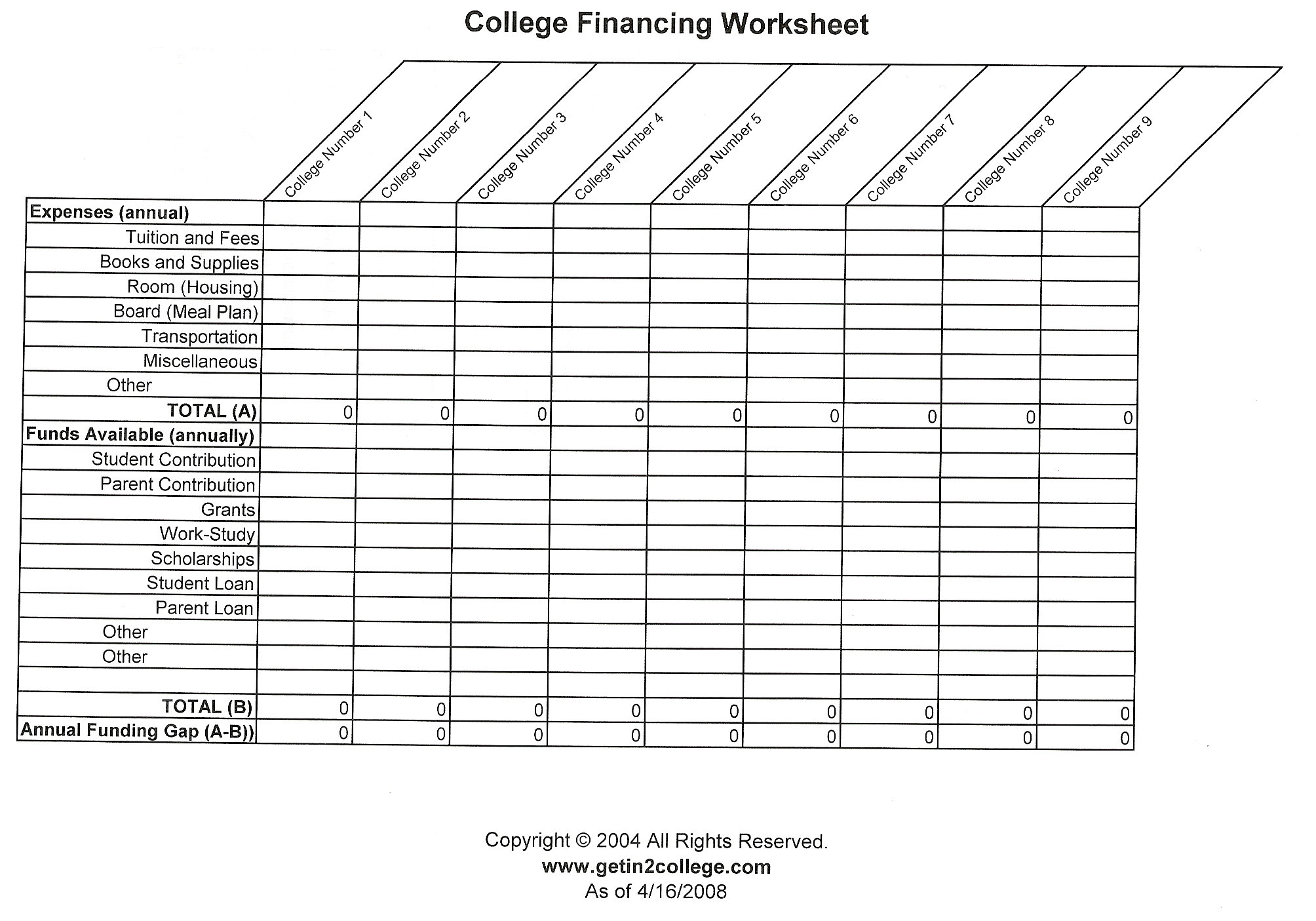 Printables College Cost Worksheet college planning guidance counseling reedley high school financing worksheet jpg