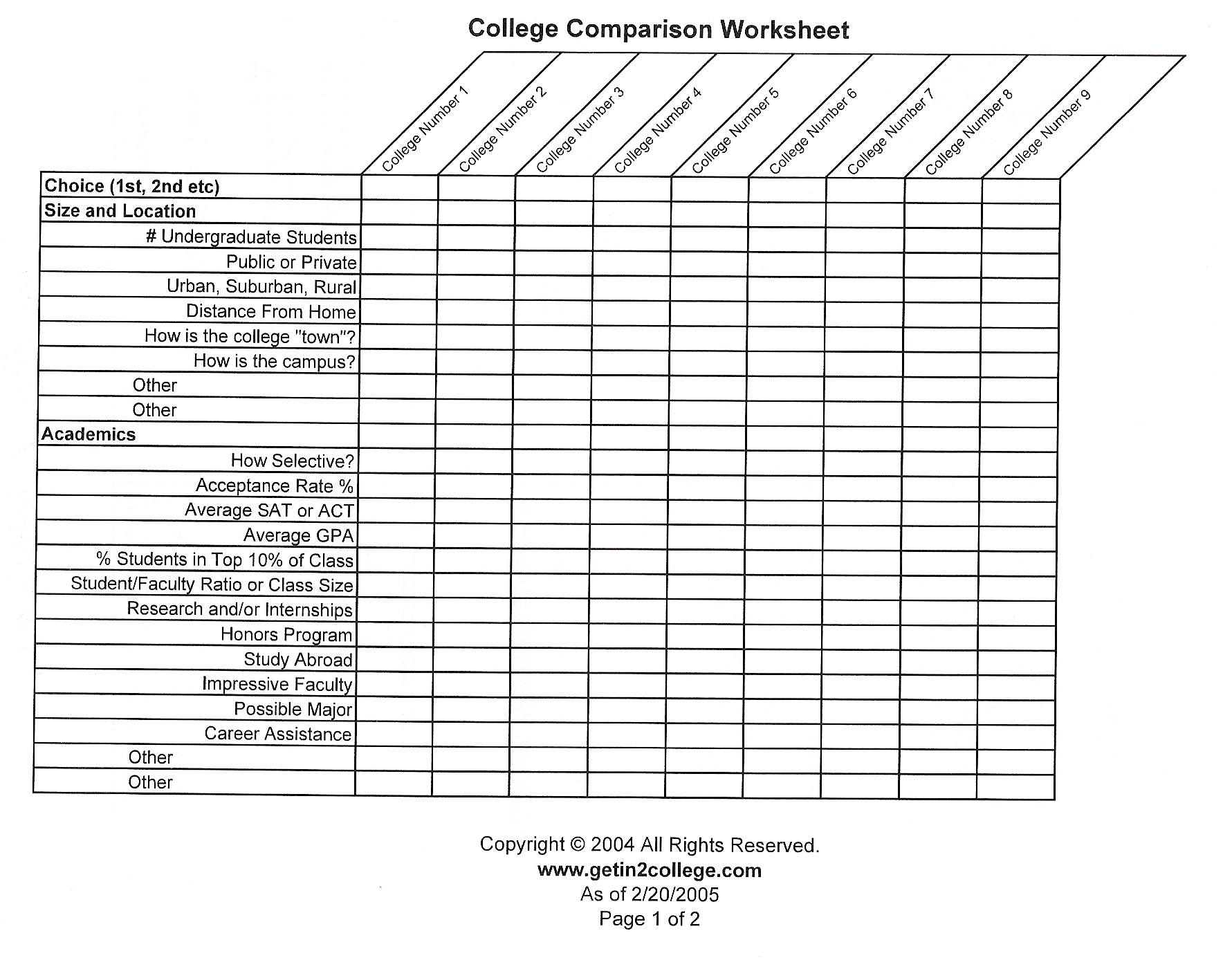 Printables College Comparison Worksheet printables college comparison worksheet safarmediapps worksheets planning guidance counseling reedley high school jpg